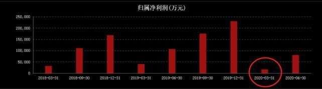"""净利大降24%,上市前""""清仓式""""分红,公牛集团到底值不值1000亿?"""